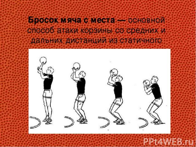 Бросок мяча с места — основной способ атаки корзины со средних и дальних дистанций из статичного положения.