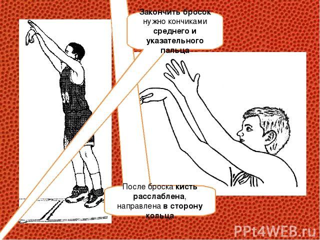 После броска кисть расслаблена, направлена в сторону кольца Закончить бросок нужно кончиками среднего и указательного пальца