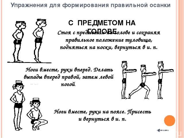 Упражнения для формирования правильной осанки В ВИСЕ Махи прямыми ногами вправо-влево («Маятник») Повороты туловища вправо и влево как можно больше. Прямые ноги вместе. Вис на гимнастической стенке или перекладине.