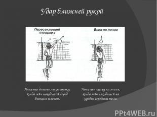 Выполнение Подпрыгните сразу после прыжка нападающего Протяните руки на площадку