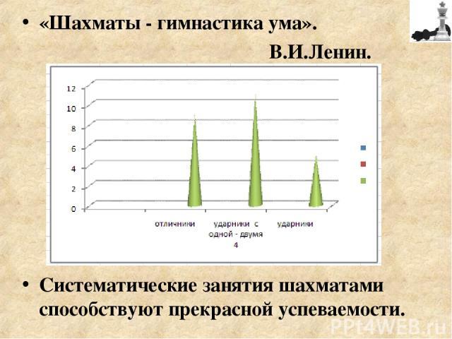 «Шахматы - гимнастика ума». В.И.Ленин. Систематические занятия шахматами способствуют прекрасной успеваемости.