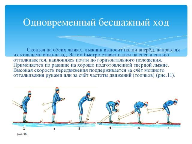 Одновременный бесшажный ход Скользя на обеих лыжах, лыжник выносит палки вперёд, направляя их кольцами вниз-назад. Затем быстро ставит палки на снег и сильно отталкивается, наклоняясь почти до горизонтального положения. Применяется по равнине на хор…