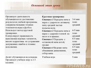Основной этап урока Деятельность преподавателя Деятельность обучающихся Дозировк