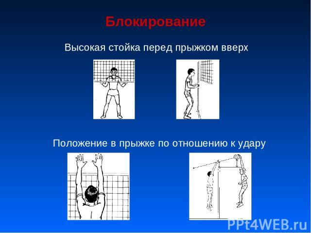 Блокирование Высокая стойка перед прыжком вверх Положение в прыжке по отношению к удару