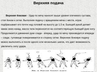 Верхняя подача Верхняя боковая - Удар по мячу наносят выше уровня плечевого суст