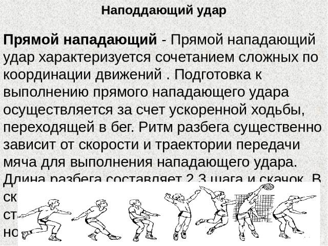Наподдающий удар Прямой нападающий - Прямой нападающий удар характеризуется сочетанием сложных по координации движений . Подготовка к выполнению прямого нападающего удара осуществляется за счет ускоренной ходьбы, переходящей в бег. Ритм разбега суще…