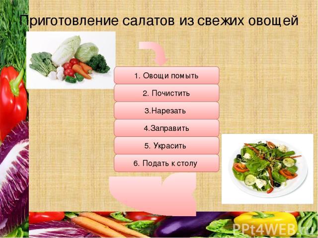 Приготовление салатов из свежих овощей 1. Овощи помыть 2. Почистить 4.Заправить 3.Нарезать 6. Подать к столу 5. Украсить