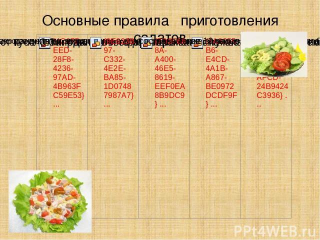 Основные правила приготовления салатов