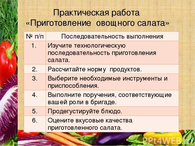 Практическая работа «Приготовление овощного салата» №п/п Последовательность выполнения 1. Изучите технологическую последовательностьприготовления салата. 2. Рассчитайте норму продуктов. 3. Выберите необходимые инструменты и приспособления. 4. Выполн…