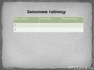 Заполним таблицу Вид травмы Симптомы Первая помощь 1 2