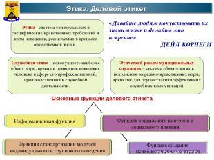 Этика. Деловой этикет Этика - система универсальных и специфических нравственных