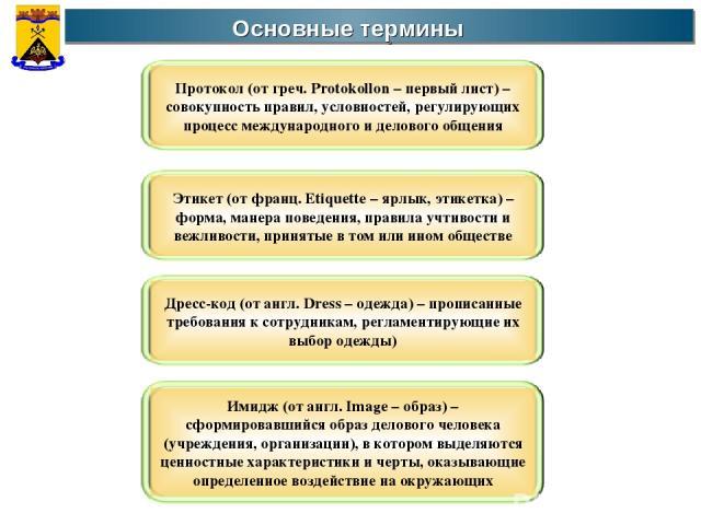 Основные термины