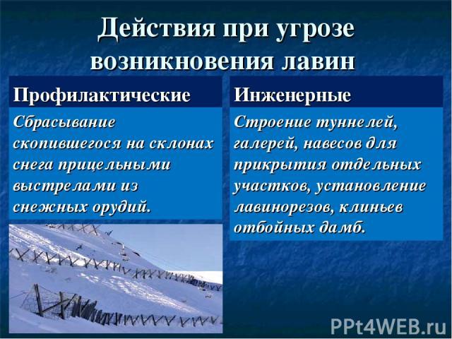 Действия при угрозе возникновения лавин Профилактические Сбрасывание скопившегося на склонах снега прицельными выстрелами из снежных орудий. Инженерные Строение туннелей, галерей, навесов для прикрытия отдельных участков, установление лавинорезов, к…