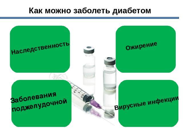 Можно ли заразиться от больного диабетом