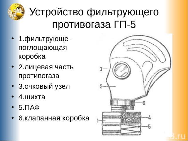 Устройство фильтрующего противогаза ГП-5 1.фильтрующе-поглощающая коробка 2.лицевая часть противогаза 3.очковый узел 4.шихта 5.ПАФ 6.клапанная коробка
