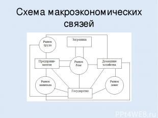 ВВП как показатель уровня национальной экономики (РФ) Период Индекс-дефлятор 200