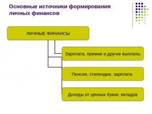 Основные источники формирования личных финансов ЛИЧНЫЕ ФИНАНСЫ Зарплата, премии