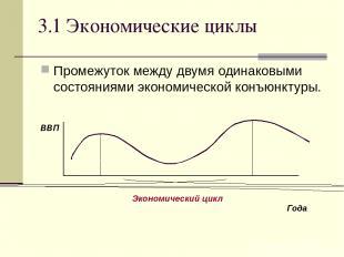 3.1 Экономические циклы Промежуток между двумя одинаковыми состояниями экономиче
