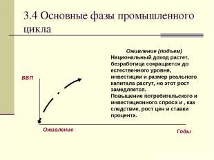 3.4 Основные фазы промышленного цикла Оживление (подъем) Национальный доход раст