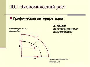 10.1 Экономический рост Графическая интерпретация 1. Кривая производственных воз