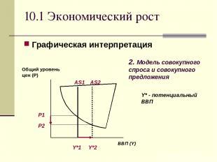 10.1 Экономический рост Графическая интерпретация Y* - потенциальный ВВП 2. Моде
