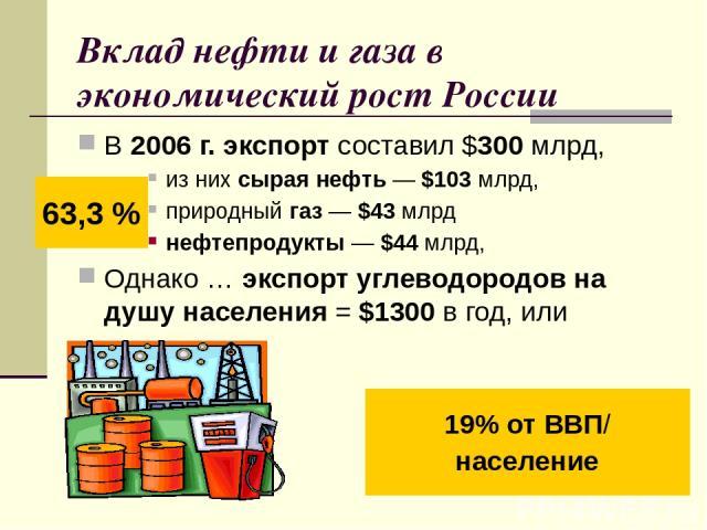 Вклад нефти и газа в экономический рост России В 2006г. экспорт составил $300млрд, из них сырая нефть— $103млрд, природный газ— $43млрд нефтепродукты— $44млрд, Однако … экспорт углеводородов на душу населения = $1300в год, или 63,3 % 19%от…
