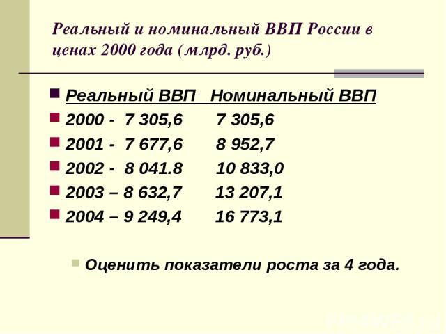 Реальный и номинальный ВВП России в ценах 2000 года (млрд. руб.) Реальный ВВП Номинальный ВВП 2000 - 7 305,6 7 305,6 2001 - 7 677,6 8 952,7 2002 - 8 041.8 10 833,0 2003 – 8 632,7 13 207,1 2004 – 9 249,4 16 773,1 Оценить показатели роста за 4 года.