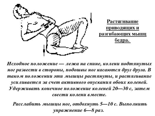 Растягивание приводящих и разгибающих мышц бедра. Исходное положение — лежа на спине, колени подтянутых ног развести в стороны, подошвы ног касаются друг друга. В таком положении эти мышцы растянуты, и растягивание усиливается за счет активного оп…