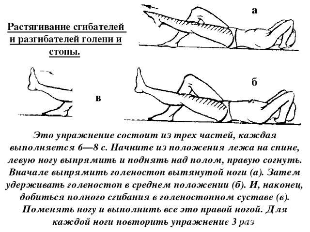 Растягивание сгибателей и разгибателей голени и стопы. Это упражнение состоит из трех частей, каждая выполняется 6—8 с. Начните из положения лежа на спине, левую ногу выпрямить и поднять над полом, правую согнуть. Вначале выпрямить голеностоп вытян…