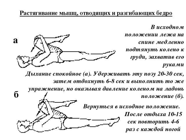 а б Растягивание мышц, отводящих и разгибающих бедро В исходном положении лежа на спине медленно подтянуть колено к груди, захватив его руками Дыхание спокойное (а). Удерживать эту позу 20-30 сек, затем отдохнуть 6-8 сек и выполнить то же упражнение…