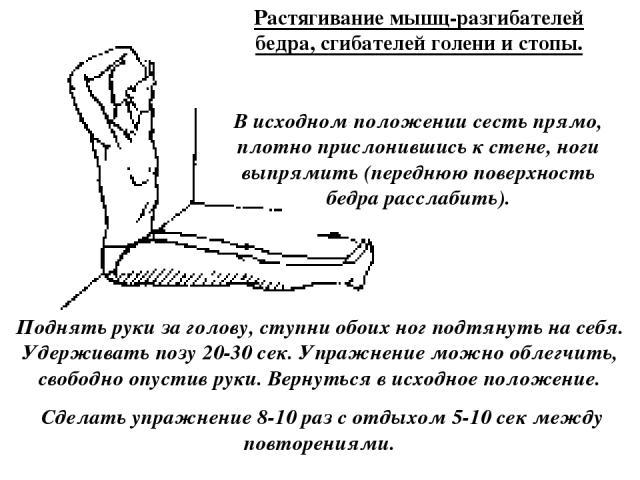 Растягивание мышц-разгибателей бедра, сгибателей голени и стопы. В исходном положении сесть прямо, плотно прислонившись к стене, ноги выпрямить (переднюю поверхность бедра расслабить). Поднять руки за голову, ступни обоих ног подтянуть на себя. Удер…