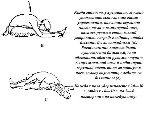 Когда гибкость улучшится, можно усложнить выполнение этого упражнения, наклонив верхнюю часть тела к вытянутой ноге, касаясь руками стоп, взгляд устремить вперед; следить, чтобы дыхание было спокойным (в). Растягивание может быть существенно большим…