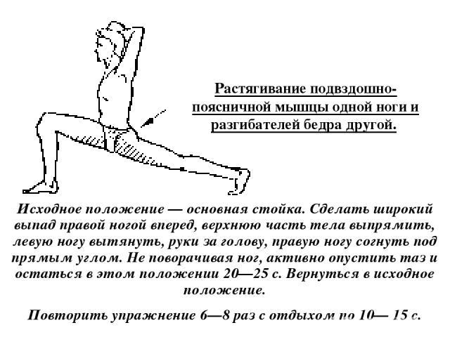 Растягивание подвздошно-поясничной мышцы одной ноги и разгибателей бедра другой. Исходное положение — основная стойка. Сделать широкий выпад правой ногой вперед, верхнюю часть тела выпрямить, левую ногу вытянуть, руки за голову, правую ногу согнут…