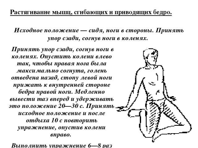 Растягивание мышц, сгибающих и приводящих бедро. Исходное положение — сидя, ноги в стороны. Принять упор сзади, согнув ноги в коленях. Принять упор сзади, согнув ноги в коленях. Опустить колени влево так, чтобы правая нога была максимально согнута,…