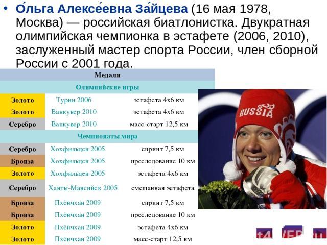 О льга Алексе евна За йцева (16 мая 1978, Москва)— российская биатлонистка. Двукратная олимпийская чемпионка в эстафете (2006, 2010), заслуженный мастер спорта России, член сборной России с 2001 года. Медали Олимпийские игры Золото Турин 2006 эстаф…