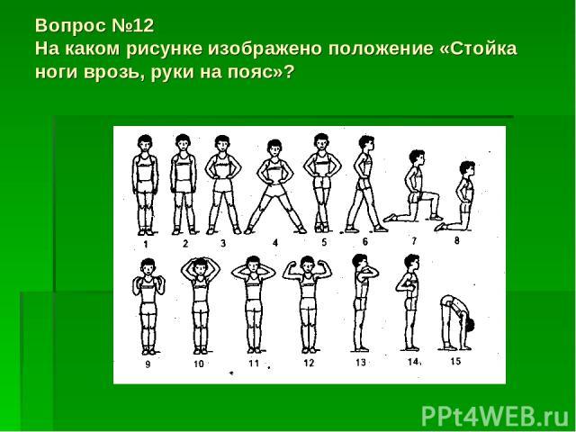 Вопрос №12 На каком рисунке изображено положение «Стойка ноги врозь, руки на пояс»?