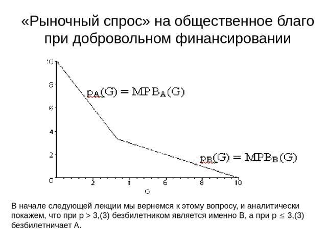 «Рыночный спрос» на общественное благо при добровольном финансировании В начале следующей лекции мы вернемся к этому вопросу, и аналитически покажем, что при p > 3,(3) безбилетником является именно B, а при p 3,(3) безбилетничает А.