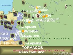 НАШЕСТВИЕ НАПОЛЕОНА НА РОССИЮ 2-я армия БАГРАТИОН 45-48 тыс. чел. 1-я армия БАРК