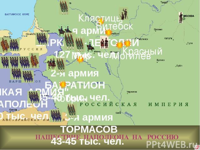 НАШЕСТВИЕ НАПОЛЕОНА НА РОССИЮ 2-я армия БАГРАТИОН 45-48 тыс. чел. 1-я армия БАРКЛАЙ-ДЕ-ТОЛЛИ 127 тыс. чел.