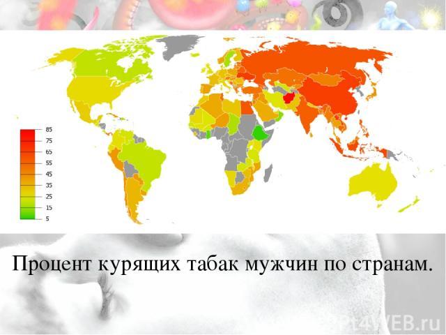 Процент курящих табак мужчин по странам.