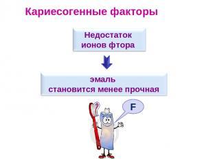 Кариесогенные факторы F