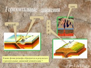 желоб горы горы сох Какие фомы рельефа образуются в результате горизонтальных дв