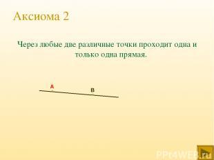 Аксиома 2 Через любые две различные точки проходит одна и только одна прямая. А
