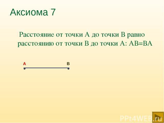 Аксиома 7 Расстояние от точки А до точки В равно расстоянию от точки В до точки А: АВ=ВА А В