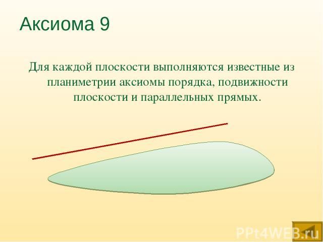 Аксиома 9 Для каждой плоскости выполняются известные из планиметрии аксиомы порядка, подвижности плоскости и параллельных прямых.