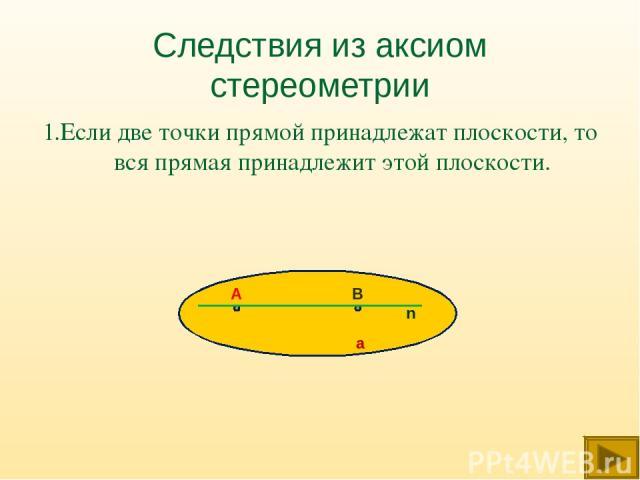 Следствия из аксиом стереометрии 1.Если две точки прямой принадлежат плоскости, то вся прямая принадлежит этой плоскости. А В n а