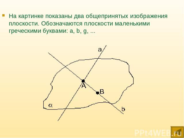 На картинке показаны два общепринятых изображения плоскости. Обозначаются плоскости маленькими греческими буквами: a, b, g, ...