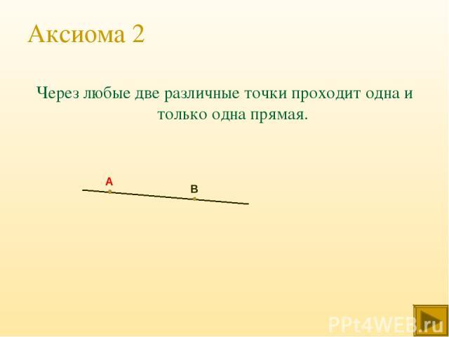 Аксиома 2 Через любые две различные точки проходит одна и только одна прямая. А В