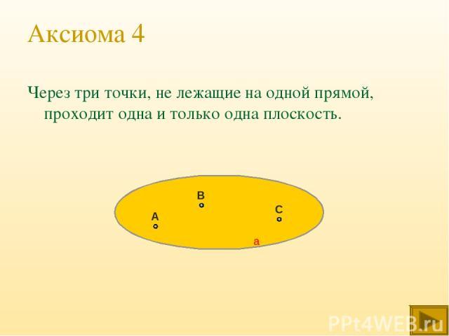 Аксиома 4 Через три точки, не лежащие на одной прямой, проходит одна и только одна плоскость. А В С а