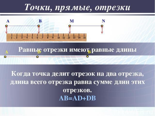 Точки, прямые, отрезки A B M N Равные отрезки имеют равные длины A D B Когда точка делит отрезок на два отрезка, длина всего отрезка равна сумме длин этих отрезков. AB=AD+DB